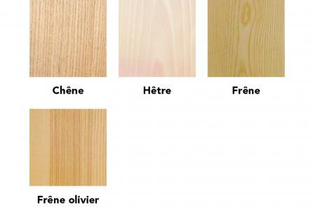 Panneaux lamell coll non about bois dur rion bois for Panneau lamelle colle chene